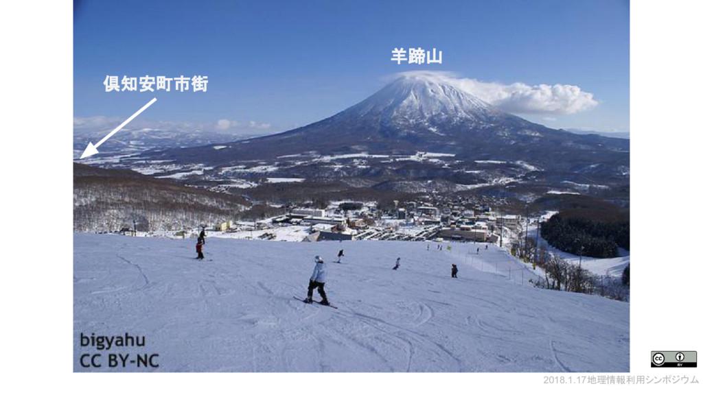 2018.1.17地理情報利用シンポジウム 倶知安町市街 羊蹄山