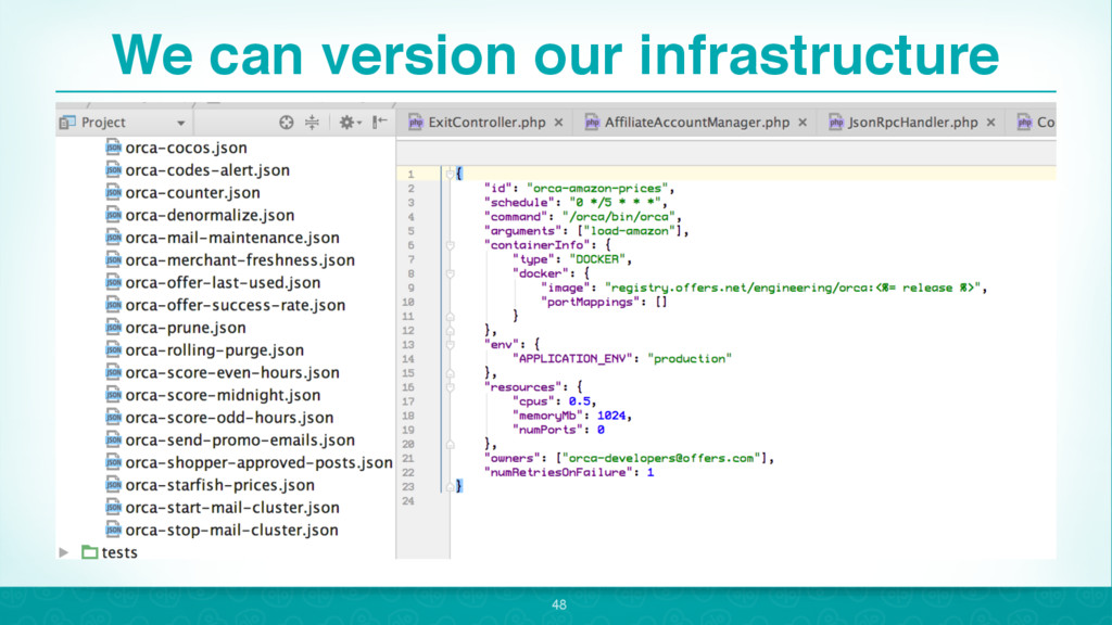 We can version our infrastructure 48