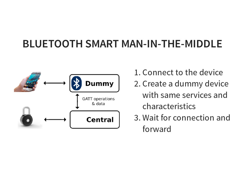 BLUETOOTH SMART MAN-IN-THE-MIDDLE 1. Connect to...