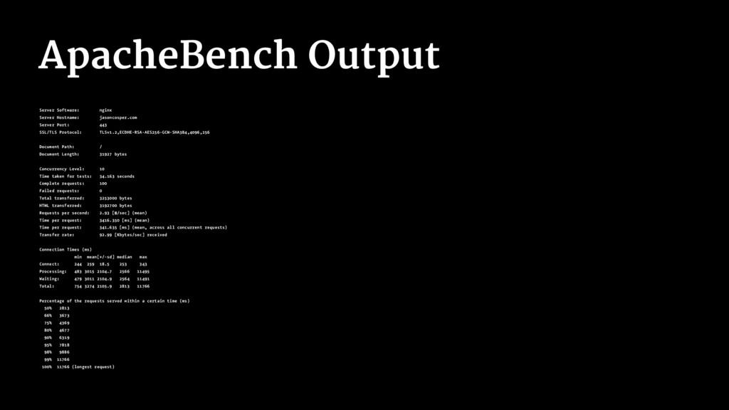 ApacheBench Output Server Software: nginx Serve...