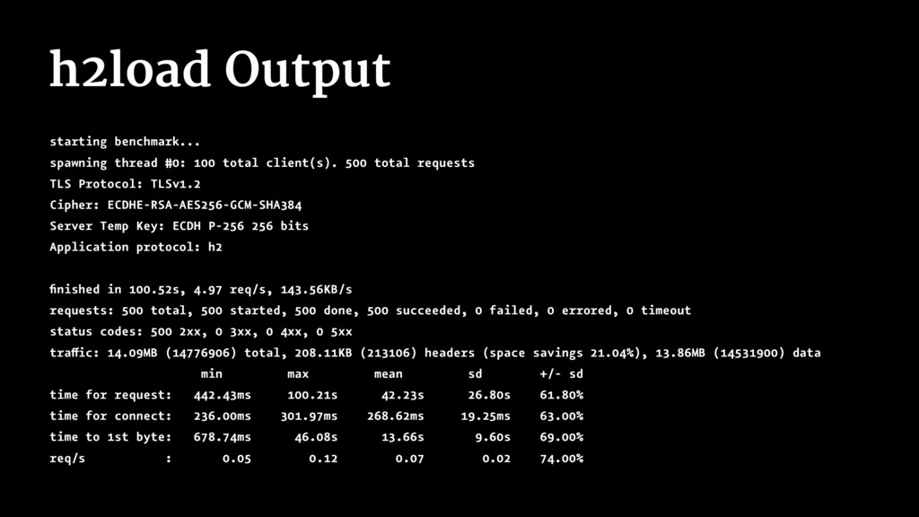 h2load Output starting benchmark... spawning th...