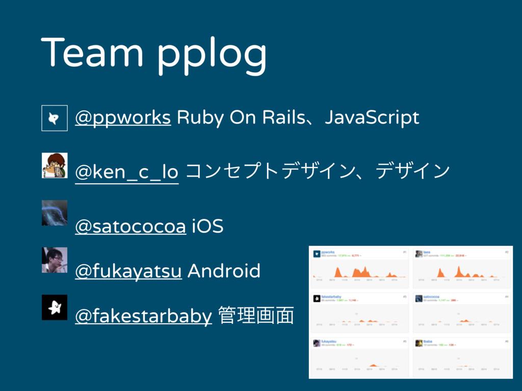 Team pplog @ppworks Ruby On RailsɺJavaScript @k...
