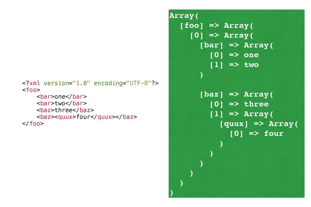 """<?xml version=""""1.0"""" encoding=""""UTF-8""""?> <foo> <b..."""