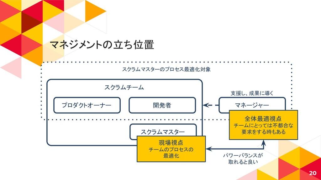 スクラムマスターのプロセス最適化対象 スクラムチーム マネジメントの立ち位置 20 スクラムマ...