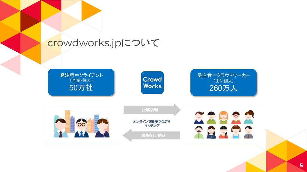 crowdworks.jpについて 5 オンラインで直接つながり マッチング 仕事依頼 業務実...