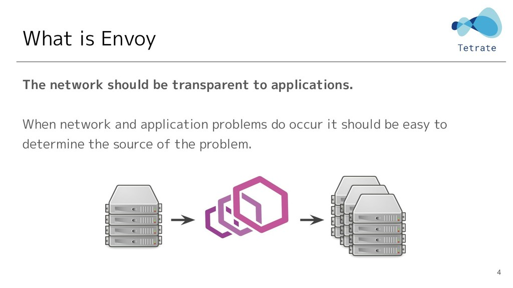 What is Envoy The network should be transparent...