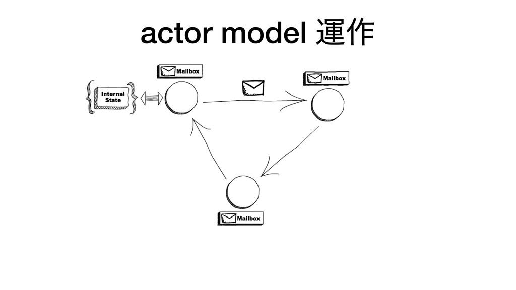 actor model ӡ࡞
