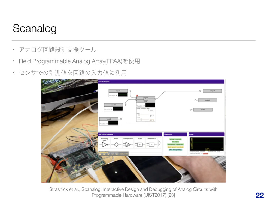 Scanalog • Ξφϩάճ࿏ઃܭࢧԉπʔϧ • Field Programmable A...