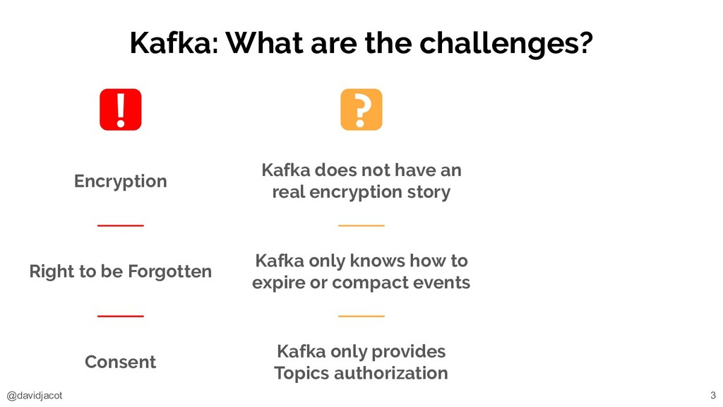 @davidjacot Kafka: What are the challenges? 3 E...