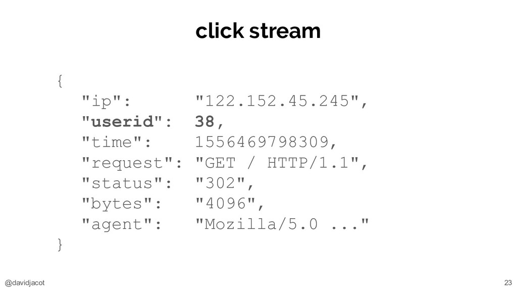 """@davidjacot click stream { """"ip"""": """"122.152.45.24..."""