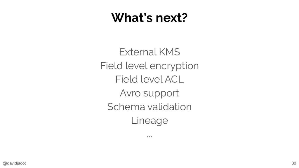 @davidjacot What's next? 30 External KMS Field ...