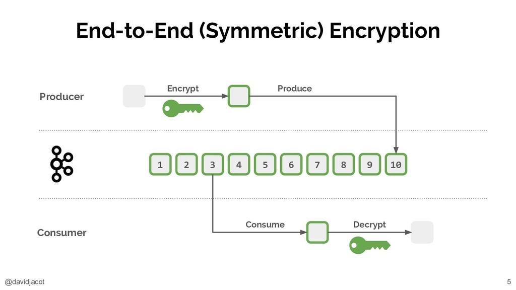 @davidjacot End-to-End (Symmetric) Encryption 1...