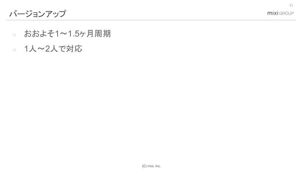 (C) mixi, Inc. ○ おおよそ1〜1.5ヶ月周期 ○ 1人〜2人で対応 11 バー...
