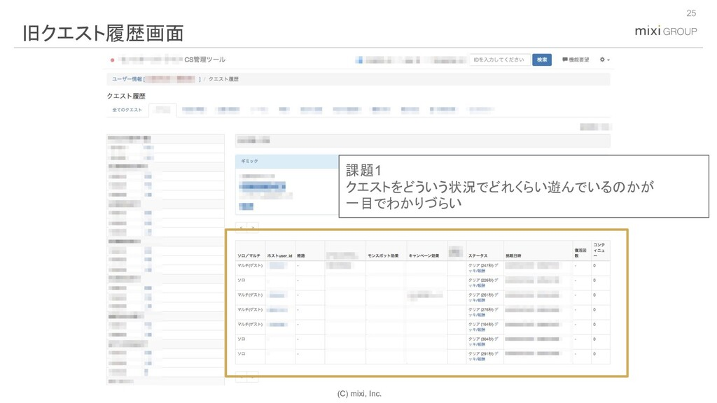 (C) mixi, Inc. 25 旧クエスト履歴画面 課題1 クエストをどういう状況でどれく...