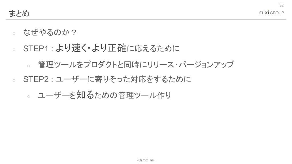 (C) mixi, Inc. ○ なぜやるのか? ○ STEP1 : より速く・より正確に応え...