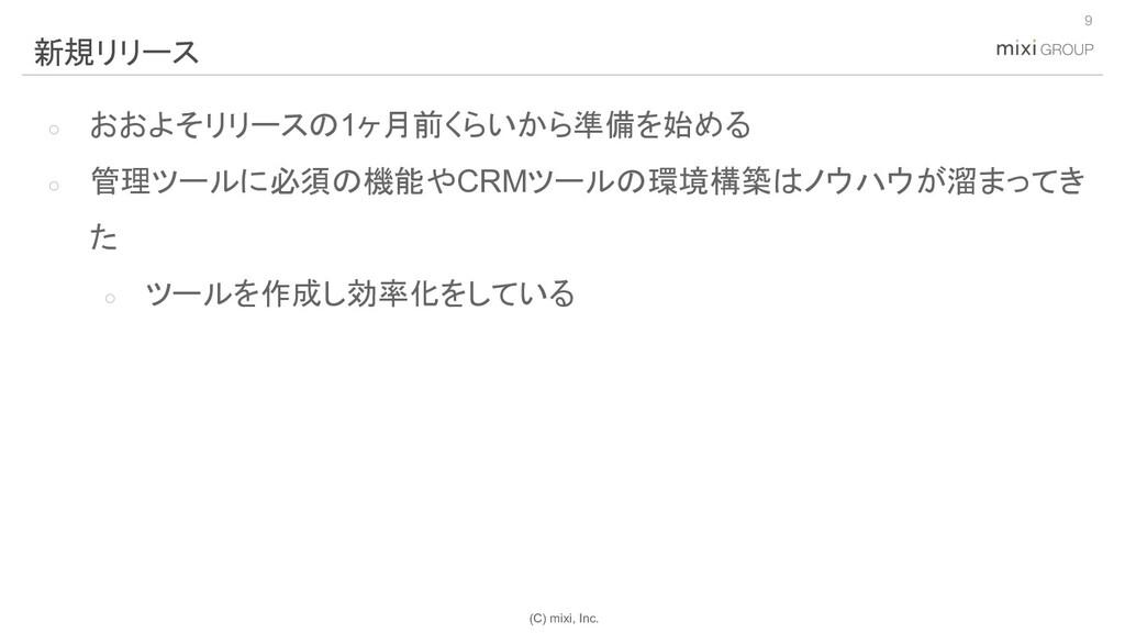 (C) mixi, Inc. ○ おおよそリリースの1ヶ月前くらいから準備を始める ○ 管理ツ...