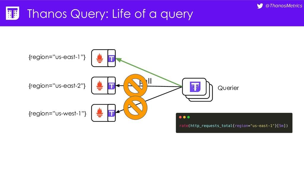 @ThanosMetrics Thanos Query: Life of a query pu...