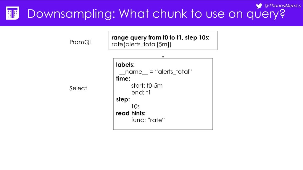 @ThanosMetrics Downsampling: What chunk to use ...