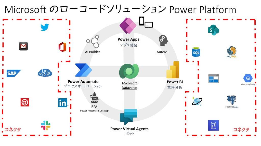 Microsoft のローコードソリューション Power Platform Microsof...