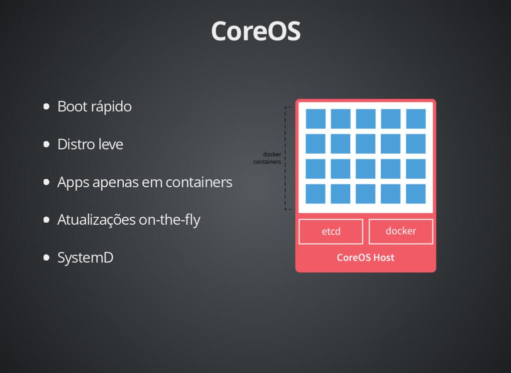 CoreOS CoreOS Boot rápido Distro leve Apps apen...