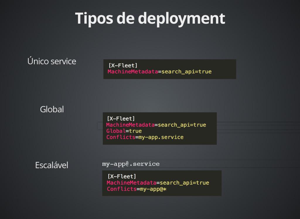 Tipos de deployment Tipos de deployment global-...