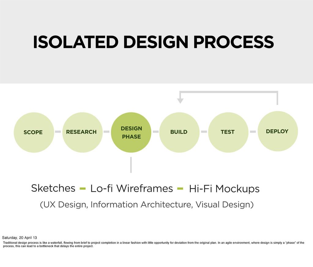 ISOLATED DESIGN PROCESS SCOPE RESEARCH DESIGN P...