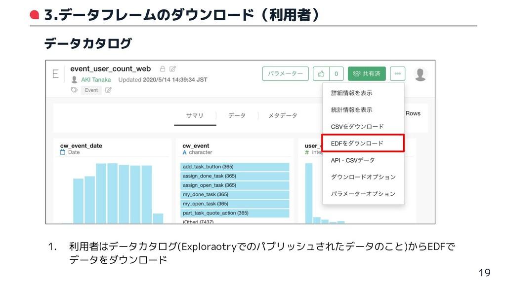 1. 利用者はデータカタログ(Exploraotryでのパブリッシュされたデータのこと)からE...
