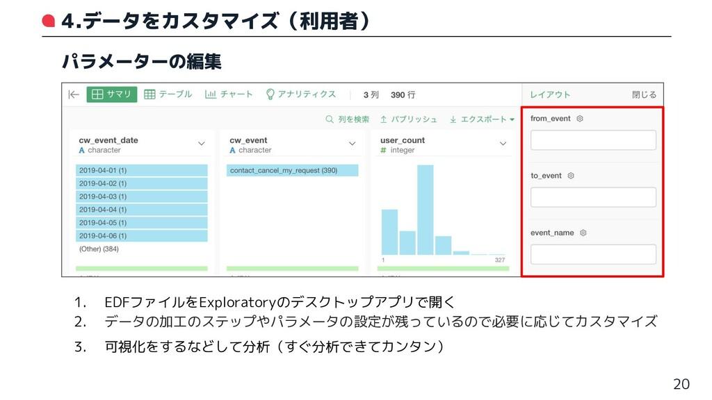 4.データをカスタマイズ(利用者) 20 パラメーターの編集 1. EDFファイルをExplo...