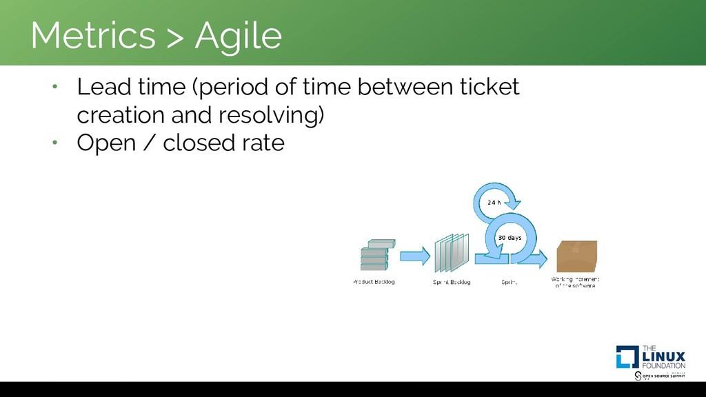 Metrics > Agile • Lead time (period of time bet...