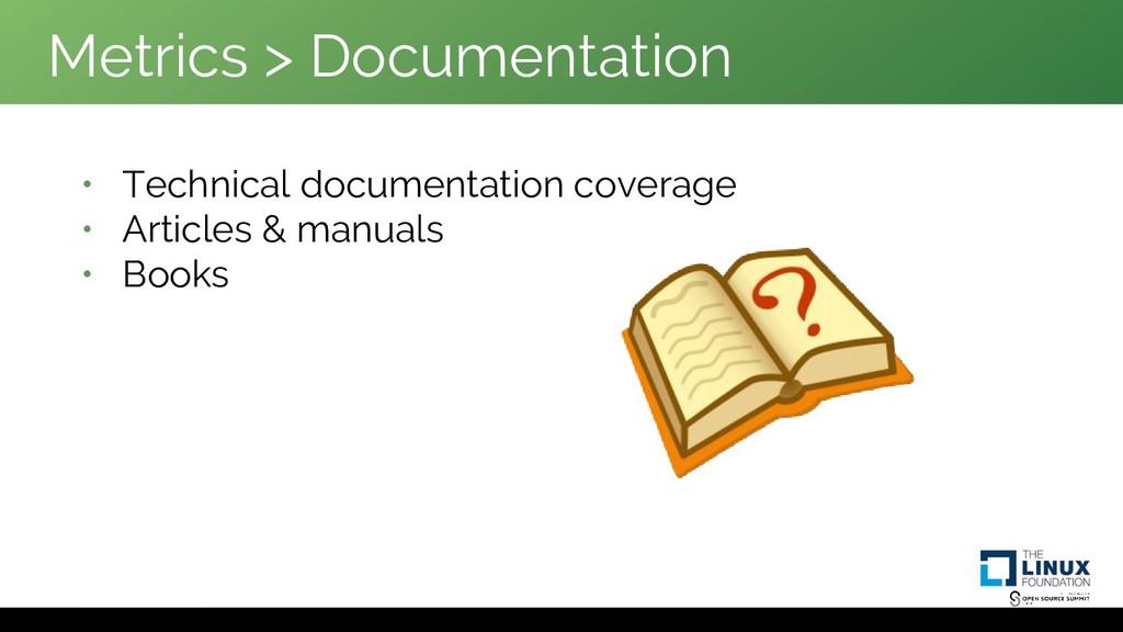 Metrics > Documentation • Technical documentati...