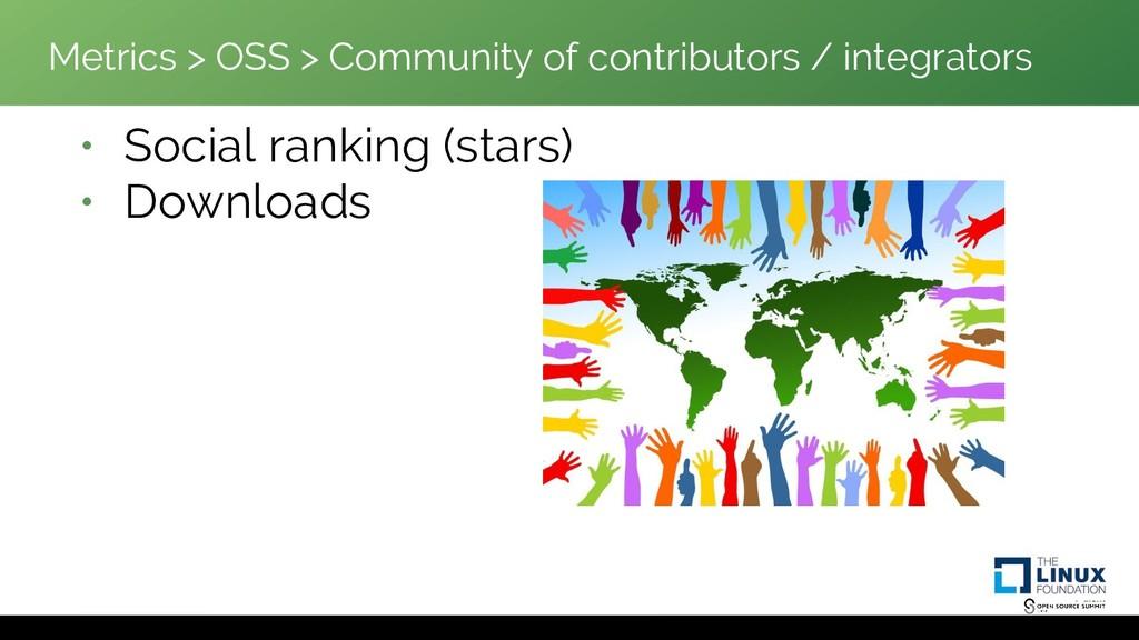 Metrics > OSS > Community of contributors / int...