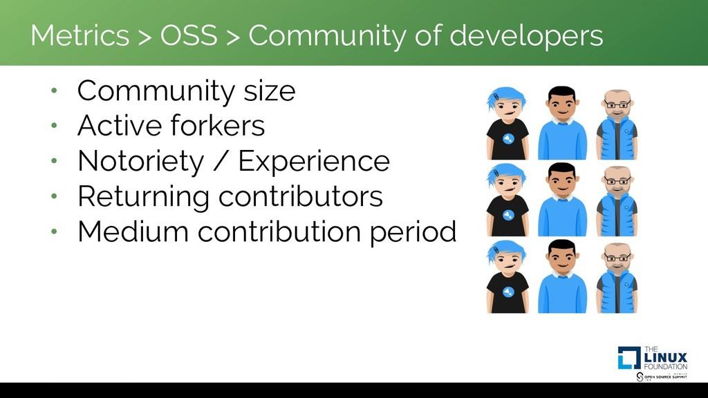 Metrics > OSS > Community of developers • Commu...