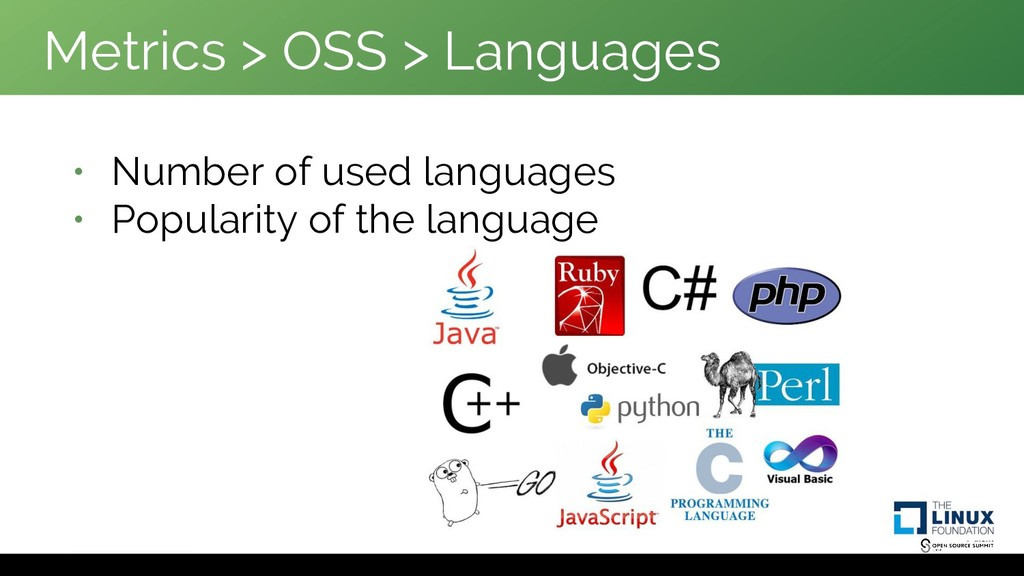 Metrics > OSS > Languages • Number of used lang...