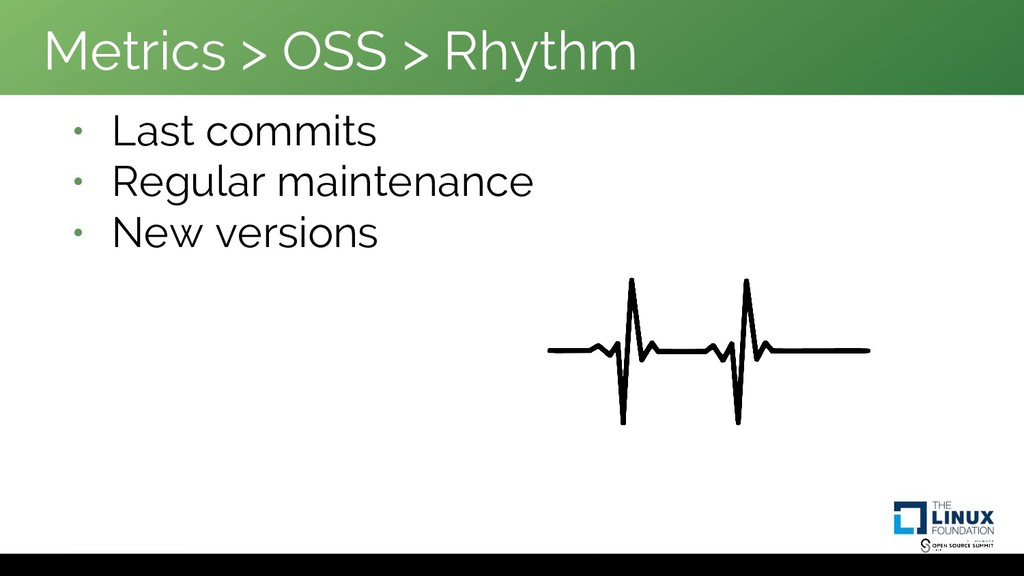 Metrics > OSS > Rhythm • Last commits • Regular...