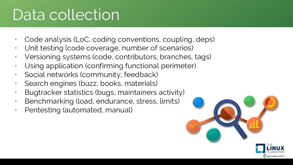 Data collection • Code analysis (LoC, coding co...