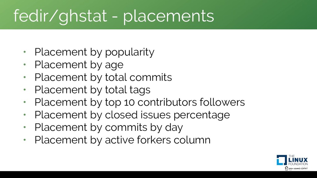fedir/ghstat - placements • Placement by popula...