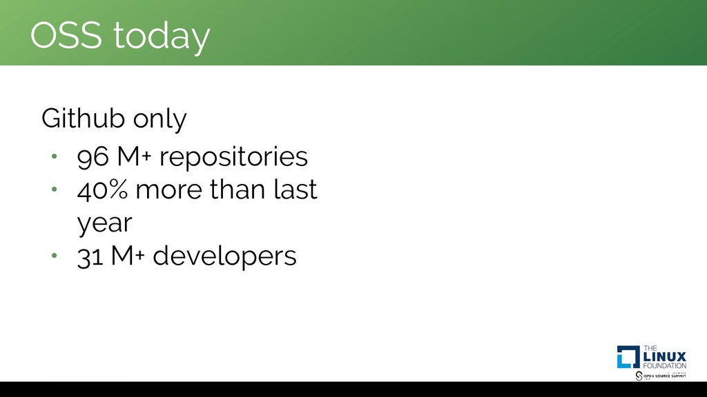 OSS today Github only • 96 M+ repositories • 40...