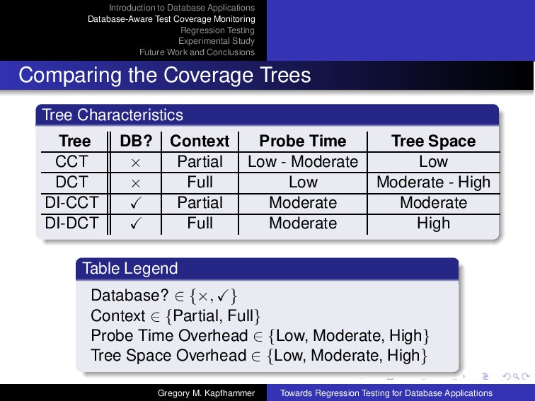 Introduction to Database Applications Database-...