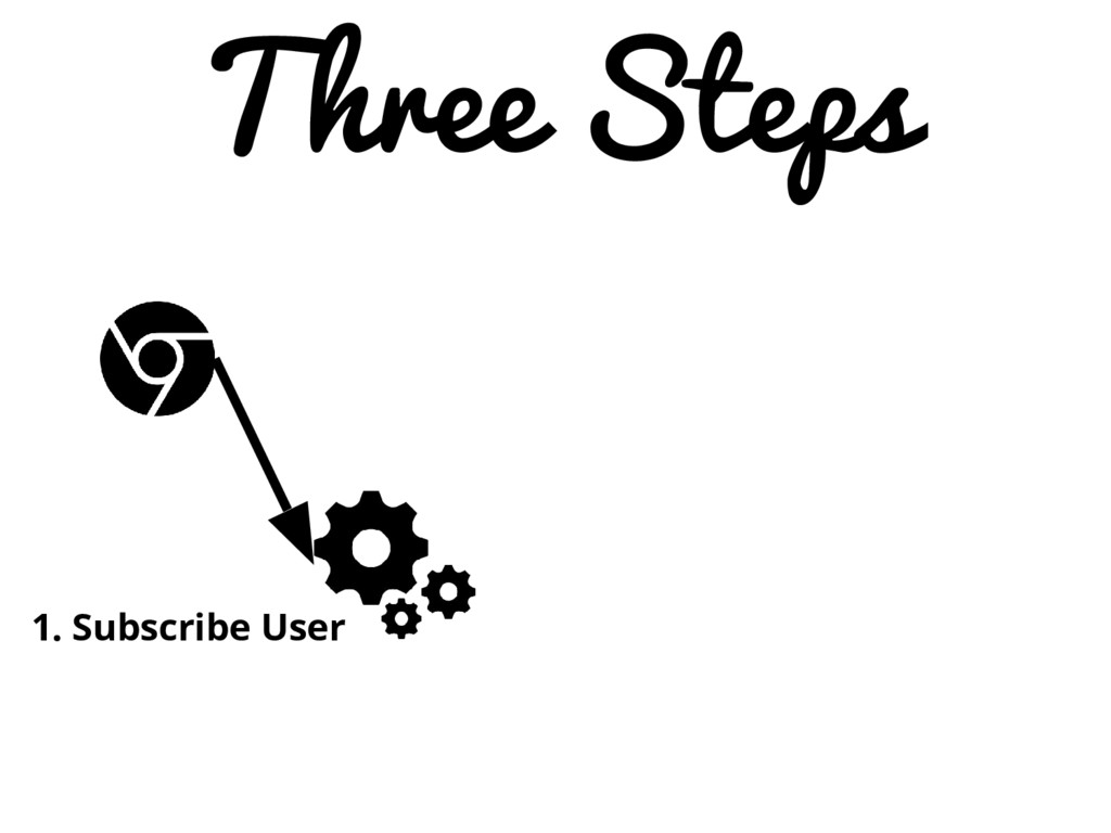 Three Steps 1. Subscribe User