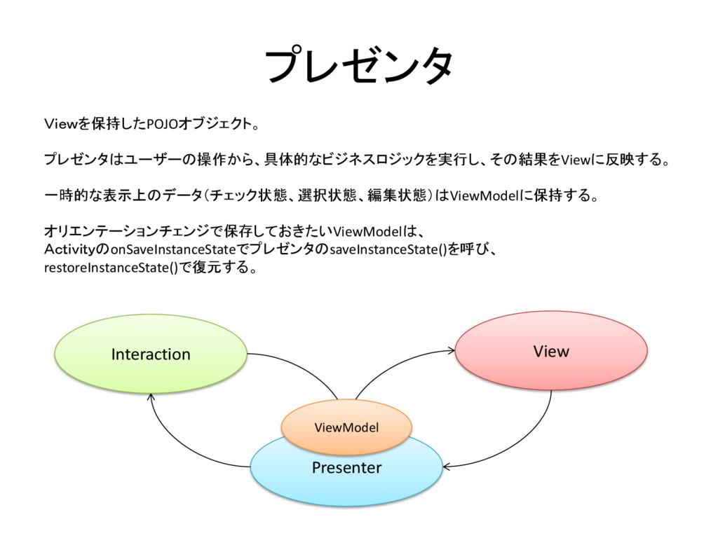 プレゼンタ Viewを保持したPOJOオブジェクト。 プレゼンタはユーザーの操作から、具体的な...