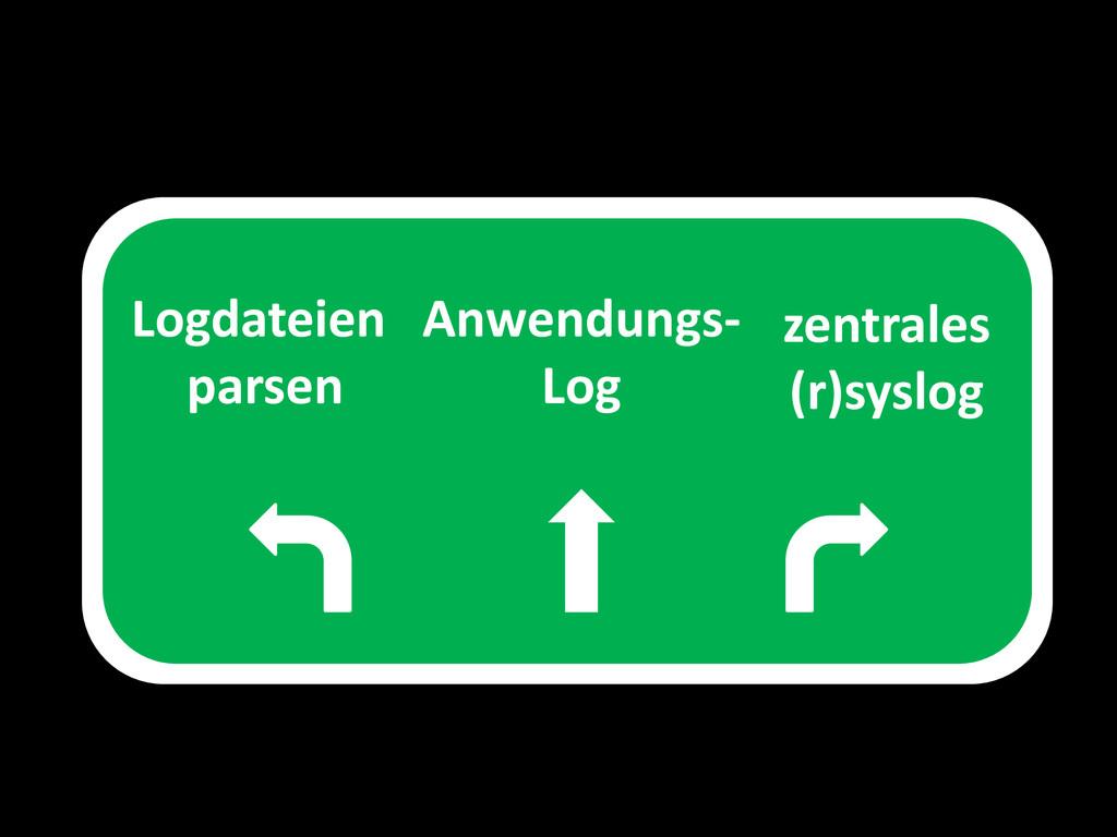 Logdateien parsen zentrales (r)syslog Anwendung...