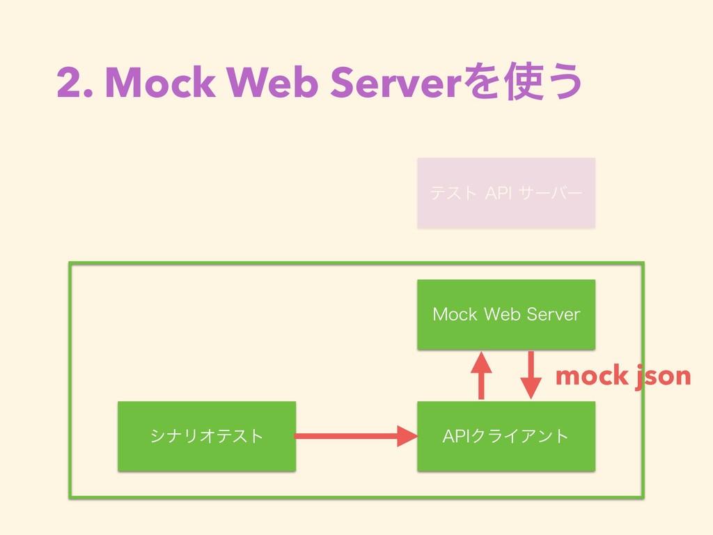 "2. Mock Web ServerΛ͏ ςετ""1*αʔόʔ ""1*ΫϥΠΞϯτ γφ..."