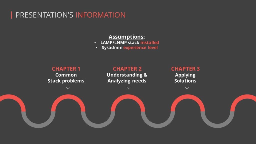 PRESENTATION'S INFORMATION CHAPTER 3 Applying S...