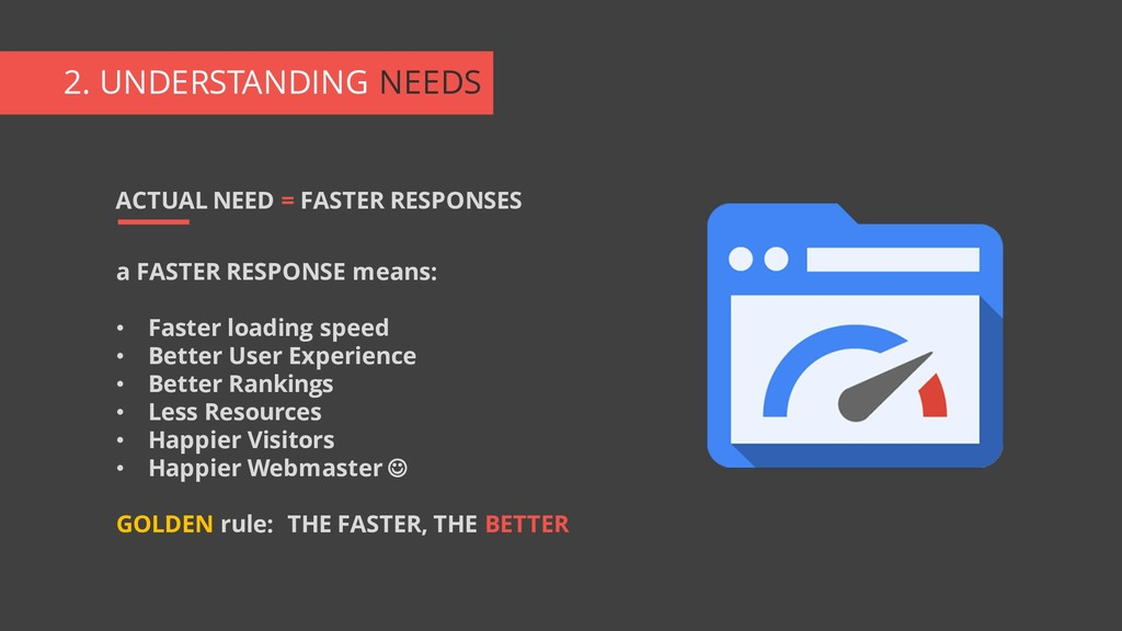 2. UNDERSTANDING NEEDS a FASTER RESPONSE means:...