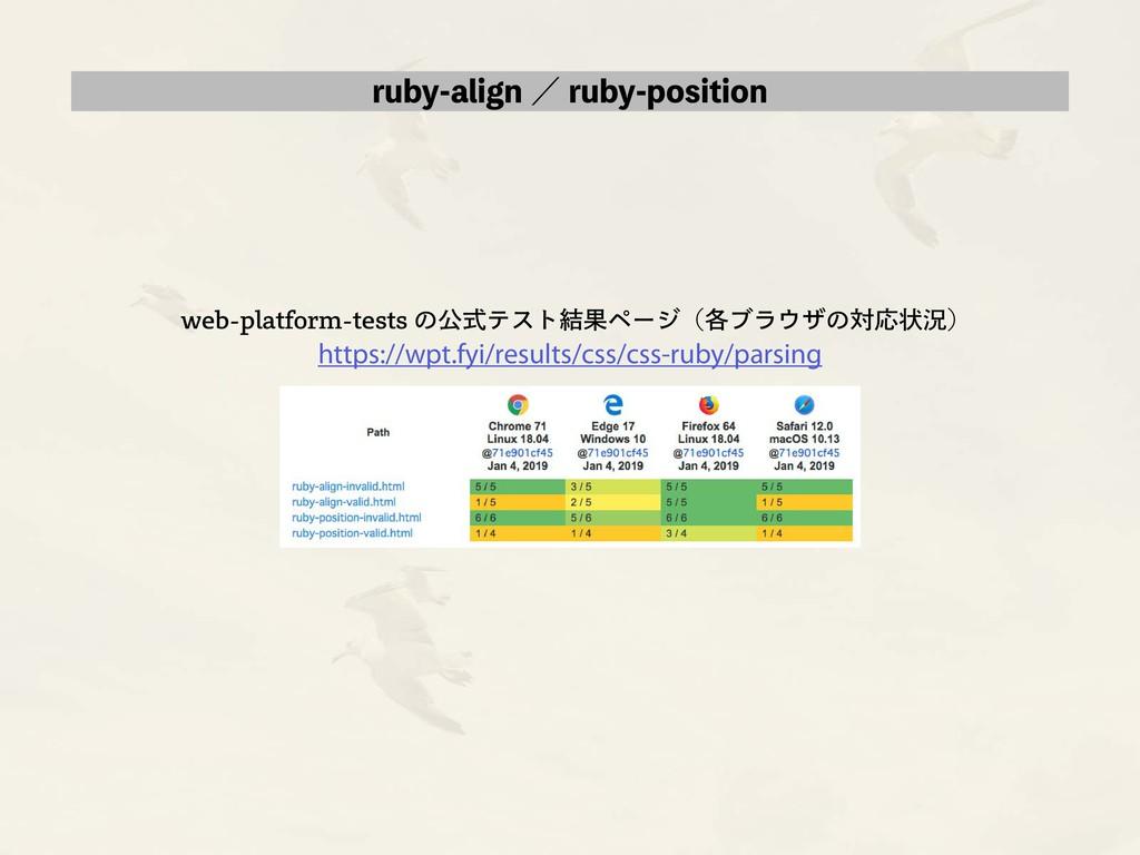 ruby-align / ruby-position web-platform-tests の...
