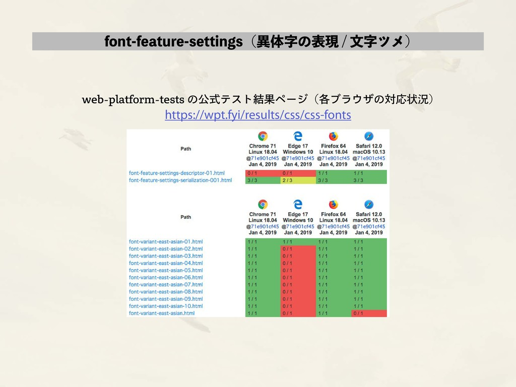 font-feature-settings(異体字の表現 / 文字ツメ) web-platfo...