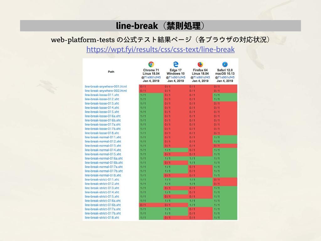 line-break(禁則処理) web-platform-tests の公式テスト結果ページ...