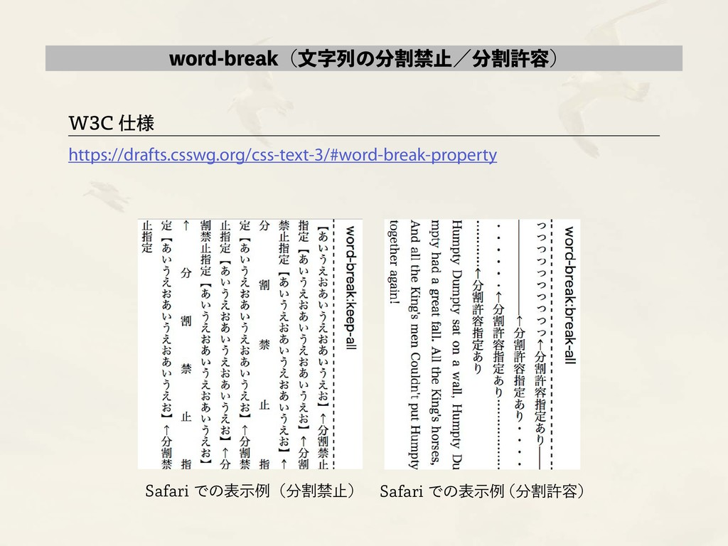 word-break(文字列の分割禁止/分割許容) W3C 仕様 https://drafts...