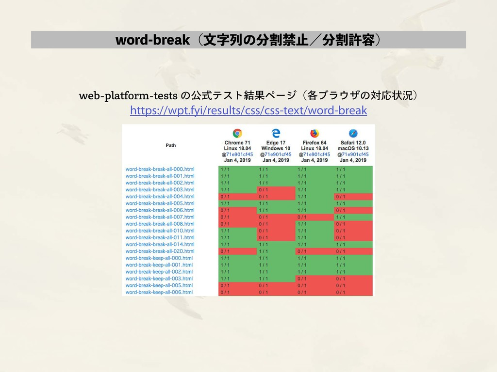 word-break(文字列の分割禁止/分割許容) web-platform-tests の公...