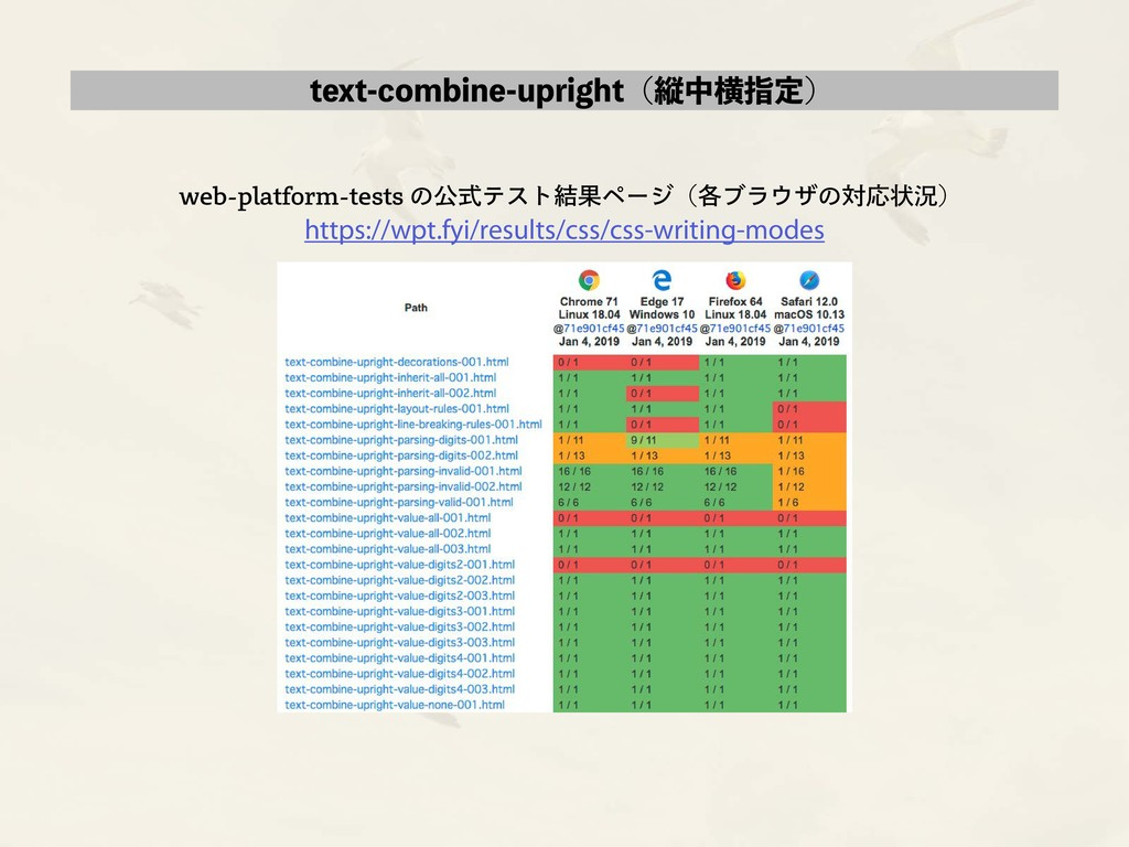 text-combine-upright(縦中横指定) web-platform-tests ...